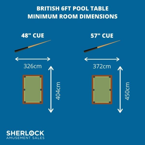 Sherlock 6 x 3 Minimum Room Size